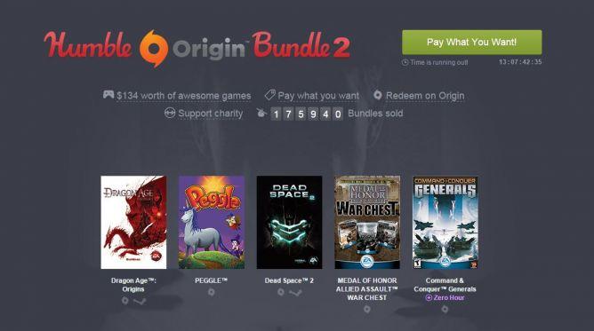 Humble Bundle, Membeli Game untuk Beramal