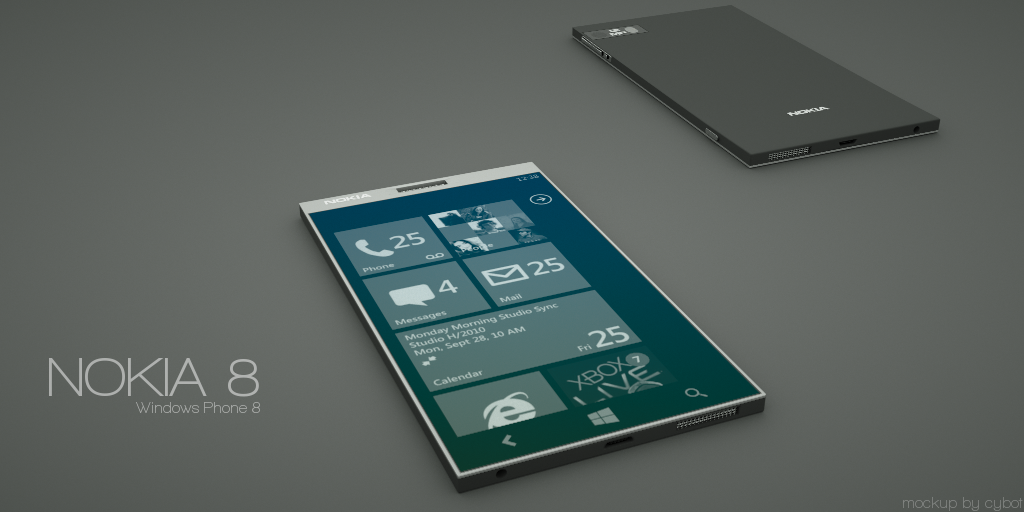 Siap Saingi Xiaomi Mi6, Inilah Spesifikasi Nokia 8 Yang Diunggulkan