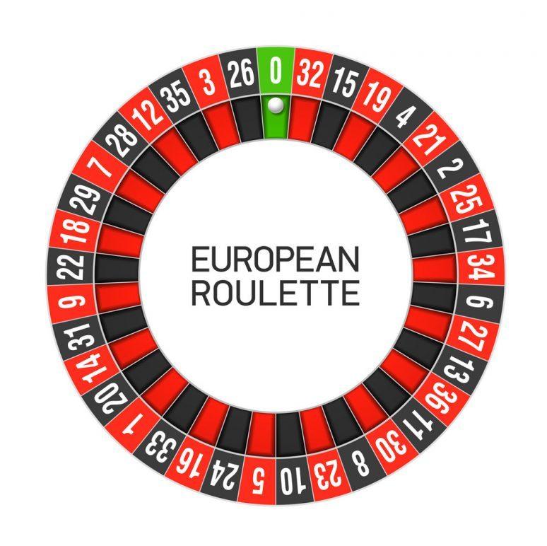 3 Trik Main Roulette Online