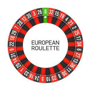 4 Agen Terpercaya Roulette Online 2